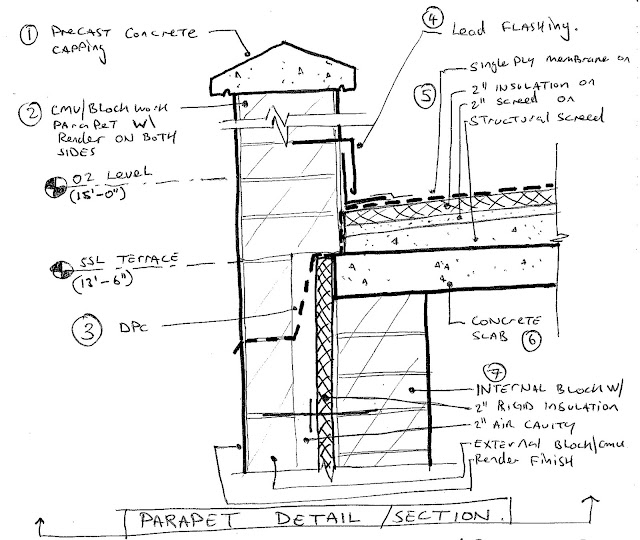 Parapet Wall Coping Detail Sketch Coloring Page