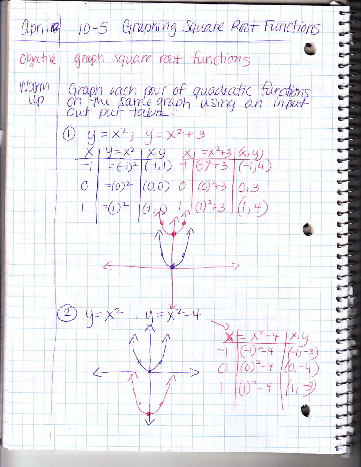 Ms Jean S Classroom Blog 10 5 Graphing Square Root Functions
