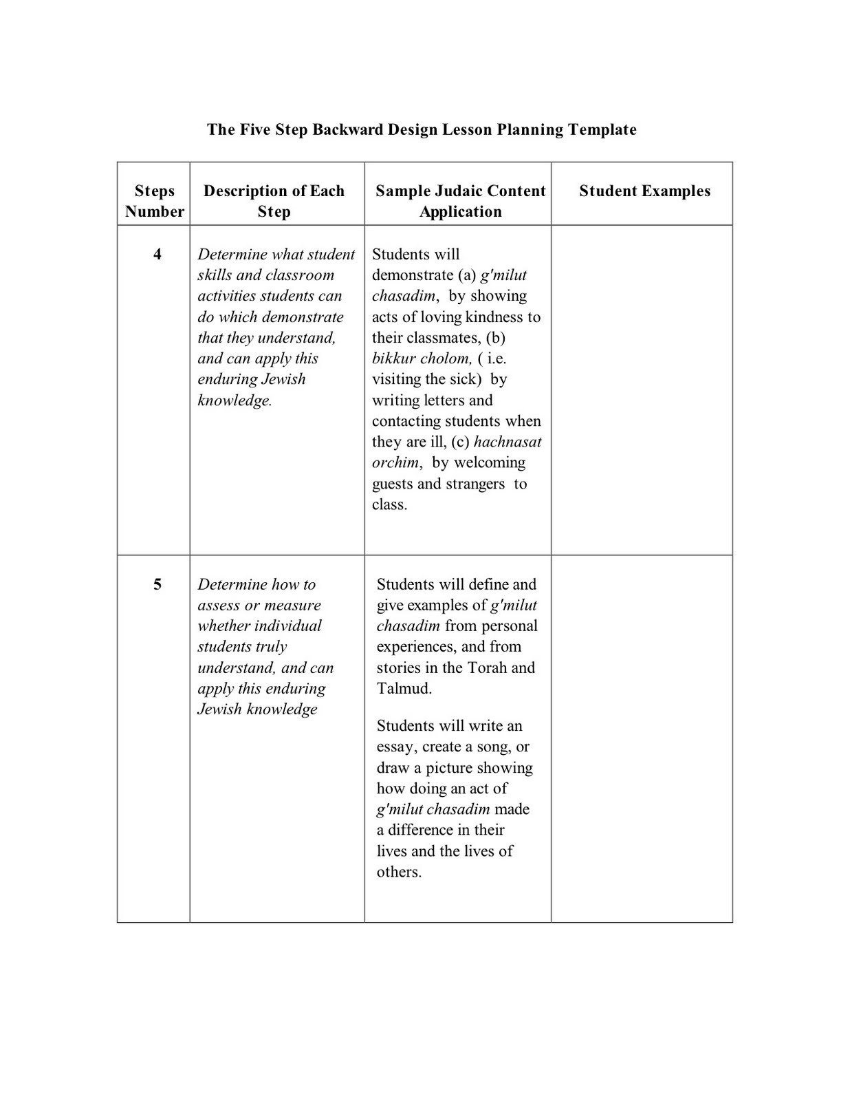 lesson plan template for differentiated instruction - lesson plan template with differentiated instruction
