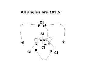 WHS AP CHEMISTRY: December 2006