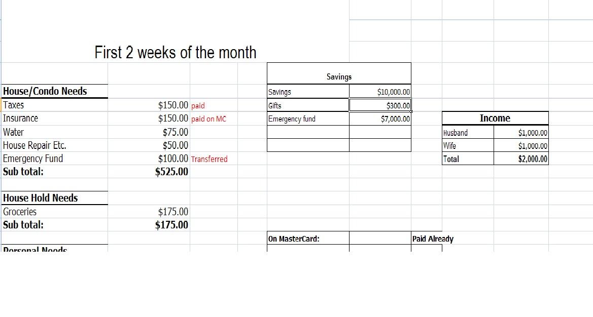 Captive Creativity My Budget