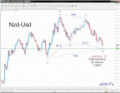 xe converter euro dollar