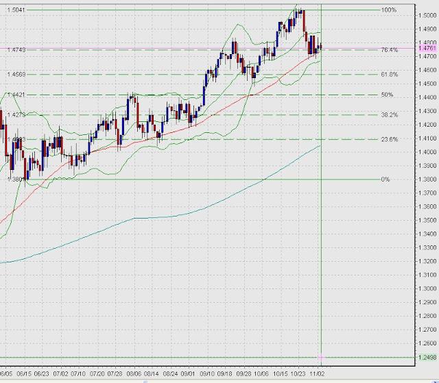 GLOBAL OUTLOOK Cheat Sheet 11/04: Stocks Rally, Gold, Oil
