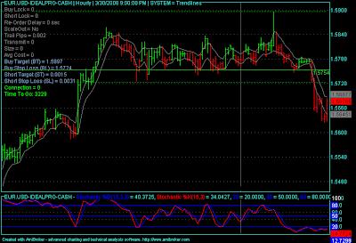 Mataf net forex trading correlation table