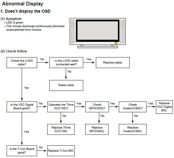 Lg T Con Board Schematic