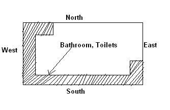 Vastu Remedies, Tips | House Kitchen Bedroom: Bathroom and ...