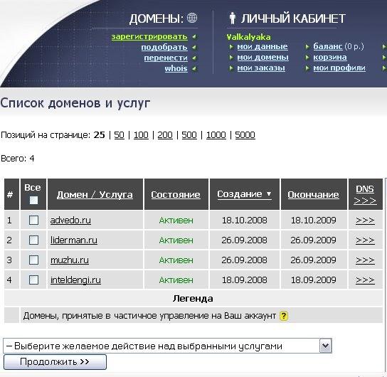 рейтинг vps сервер бесплатно