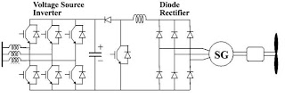 Electrical Engineering: DC injection breaking