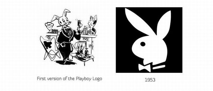Famous brands Logo Evolution: 18
