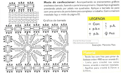 [Barrado+Flores+Croche+Gr++-+PinkRose.jpg]