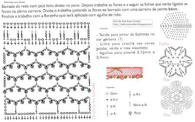 [Barra+Flores+Croche+-+Gr.+Crochet+Flower+Edge+-+Pink+Rose.JPG]