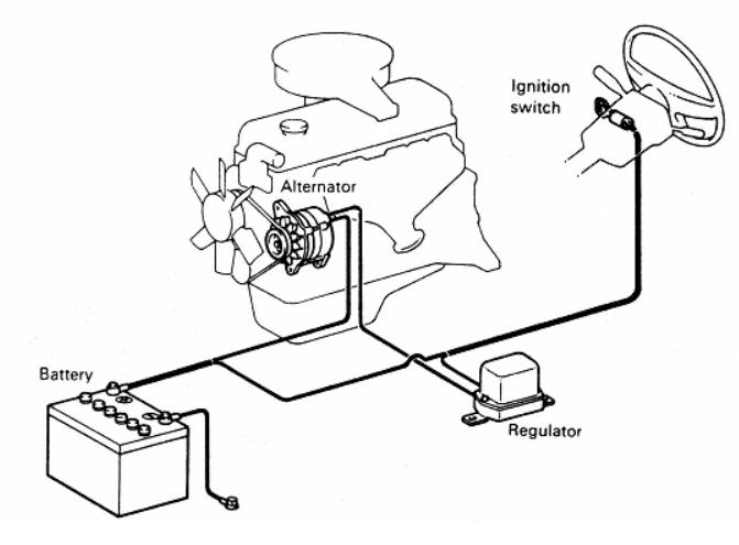 Sistem Pengisian Baterai Pada Mobil