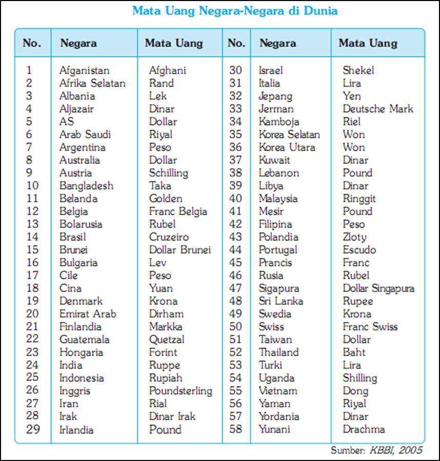 harga valuta asing