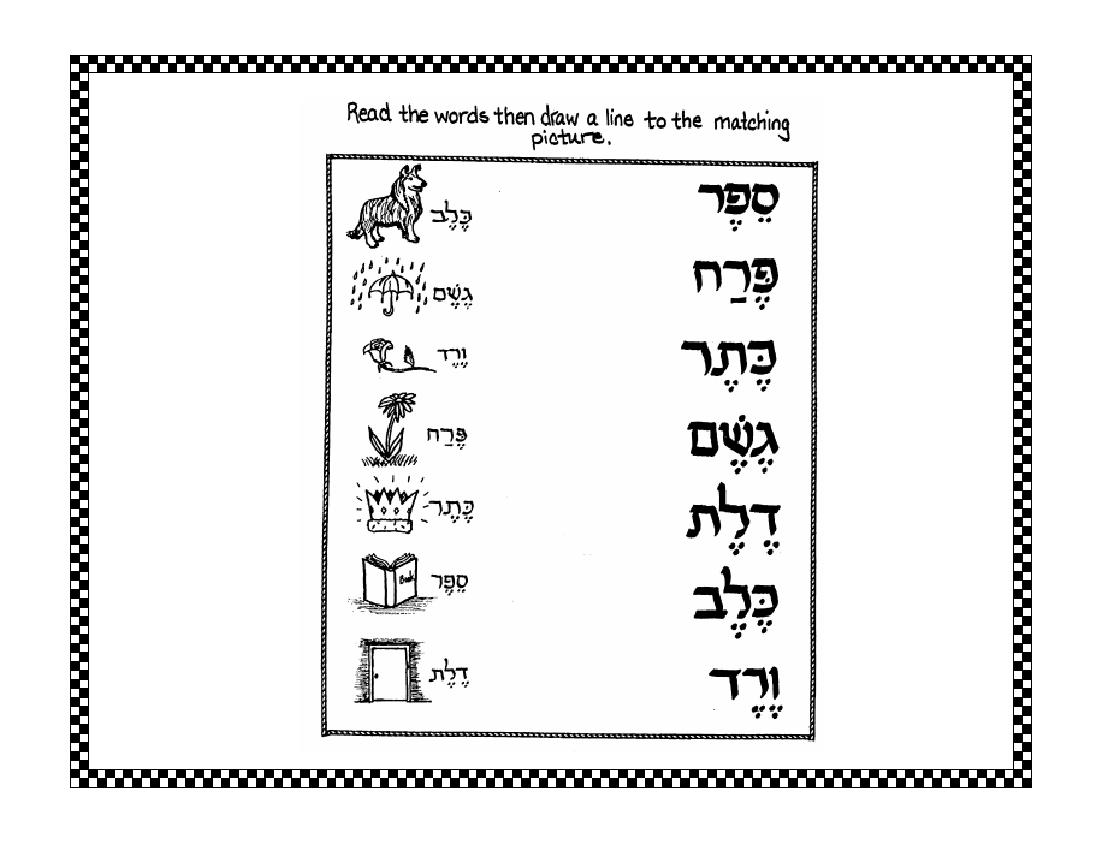 Ebraica - עברית - Hebrew -Иврит blog pentru studiul limbii