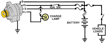 Alternator together with Ciri Ciri Alternator Mobil Rusak besides  on wiring diagram sistem kelistrikan ac
