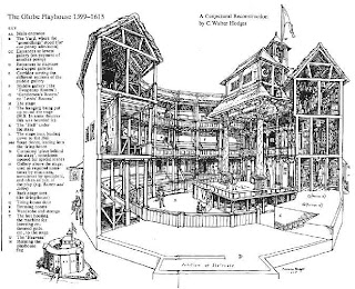 Features Of The Globe Theatre Drawing