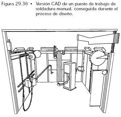 Ejemplo de diseño de un puesto de trabajo: soldadura