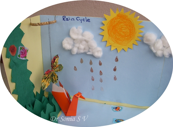 Water cycle or rain diorama also cards crafts kids projects rh cardsandschoolprojectsspot