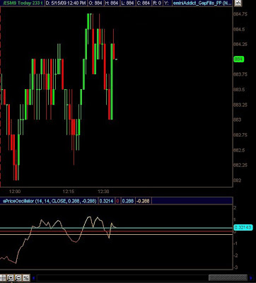 Free ThinkScript code for ThinkorSwim: Price Oscillator with