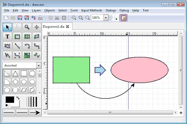 Dia - Δωρεάν εφαρμογή δημιουργίας Διαγραμμάτων