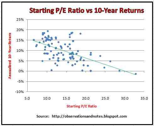 hoog dividend obligatiefonds