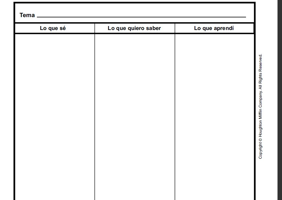kwl chart template word document - teaching espa ol how to create a great anticipatory set