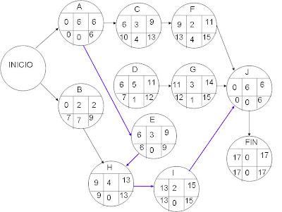 Planificacin De Sistemas De Informacin