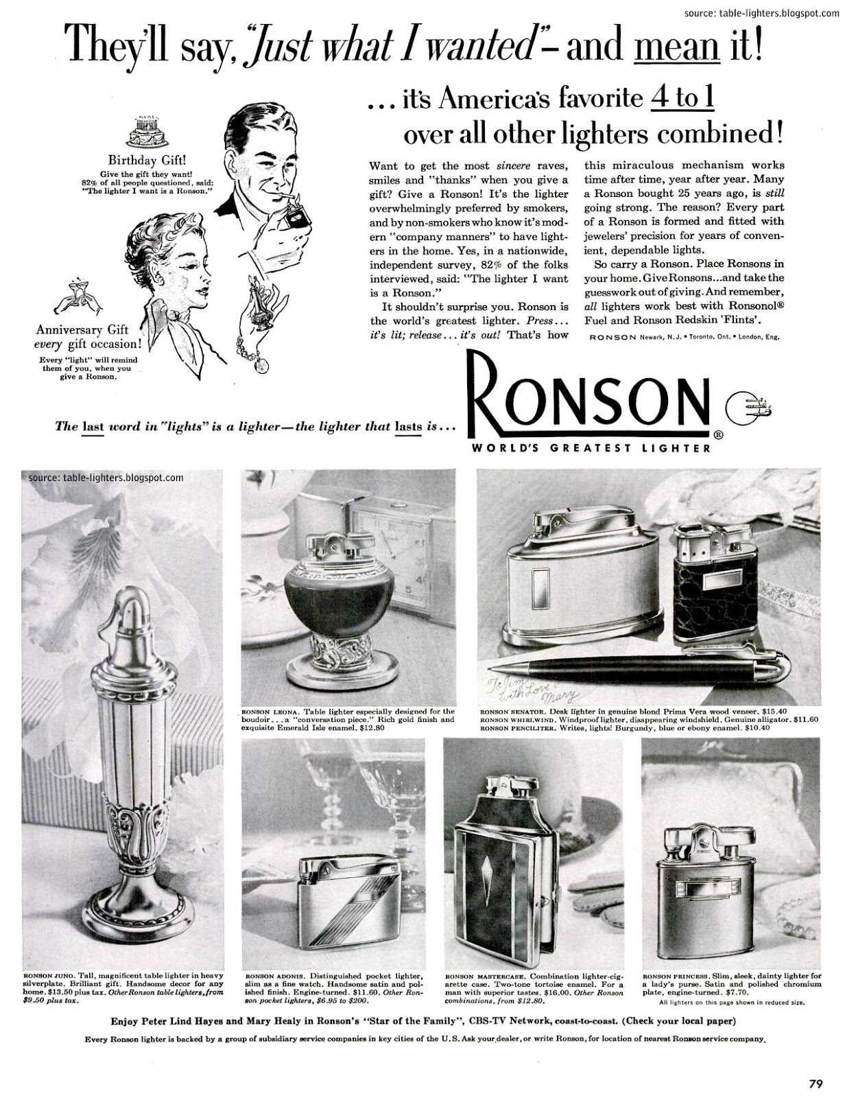 Ronson Food Processor Blender RFP600C kitchen Food