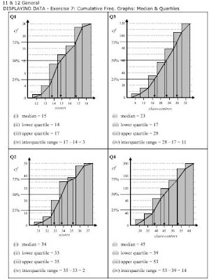 Mathsonline Answers Cumulative Frequency Graphs Median