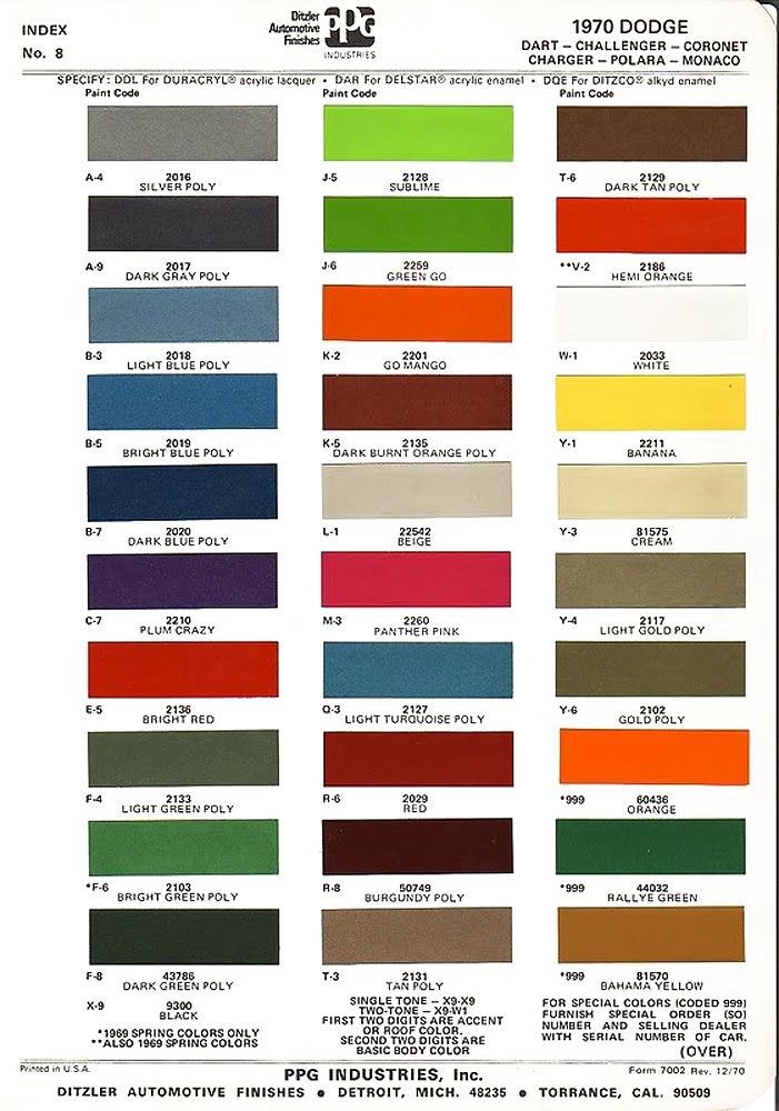 Just A Car Guy: the color options for 1970 Dodge cars