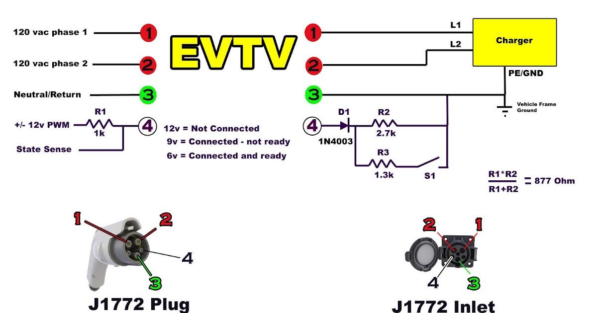 EVTV.ME: J1772-2009 Charging for Your EV on