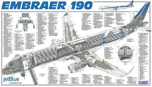 Embraer 145 flight manual J calculations