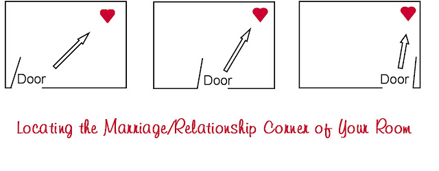 How to find the marriage relationship corner feng shui The Red Chair Blog