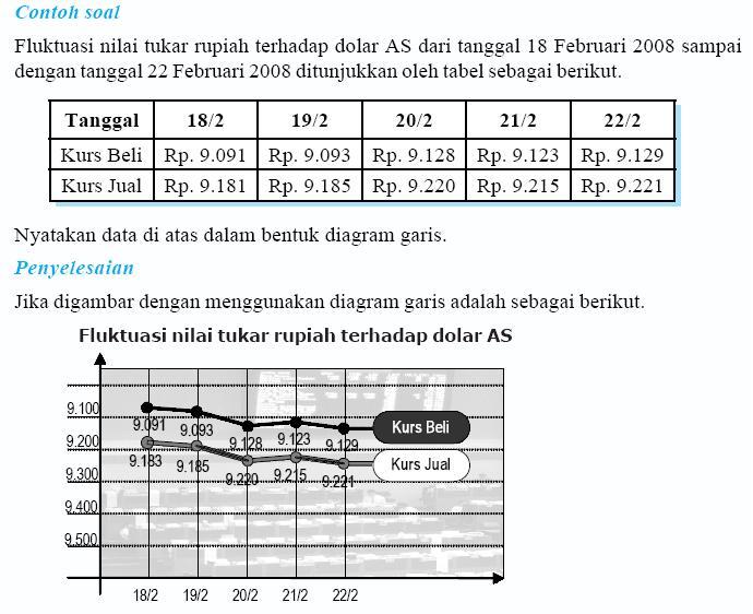 Catatan Bio Statistik Matematika