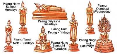 Budas De Los Días De La Semana
