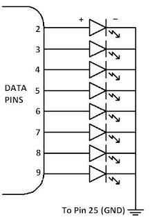 Jaspreet's Code Zone: Interfacing LEDs using the Parallel Port
