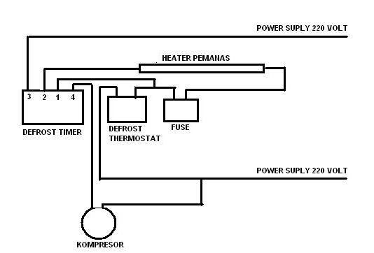 Harga Kompresor Kulkas 2 Pintu