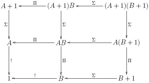 Arcadian Pseudofunctor: M Theory Lesson 336