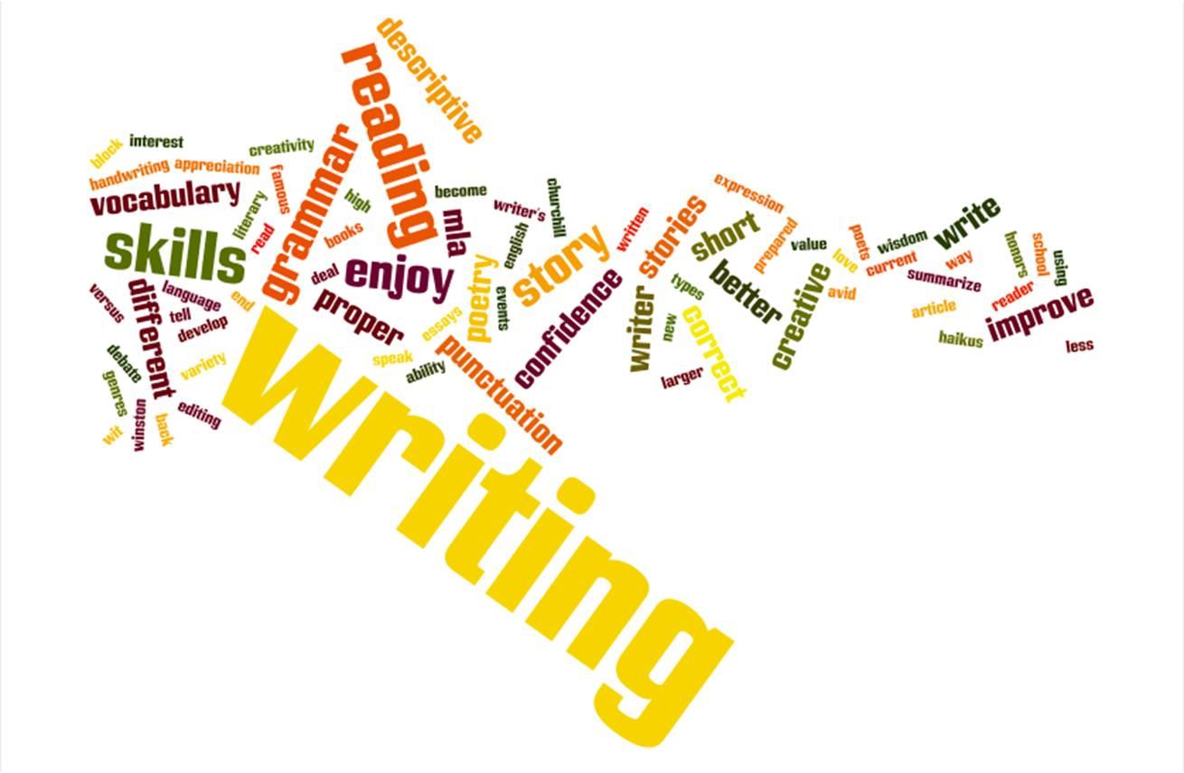 8th Grade Language Arts Parent Wordle