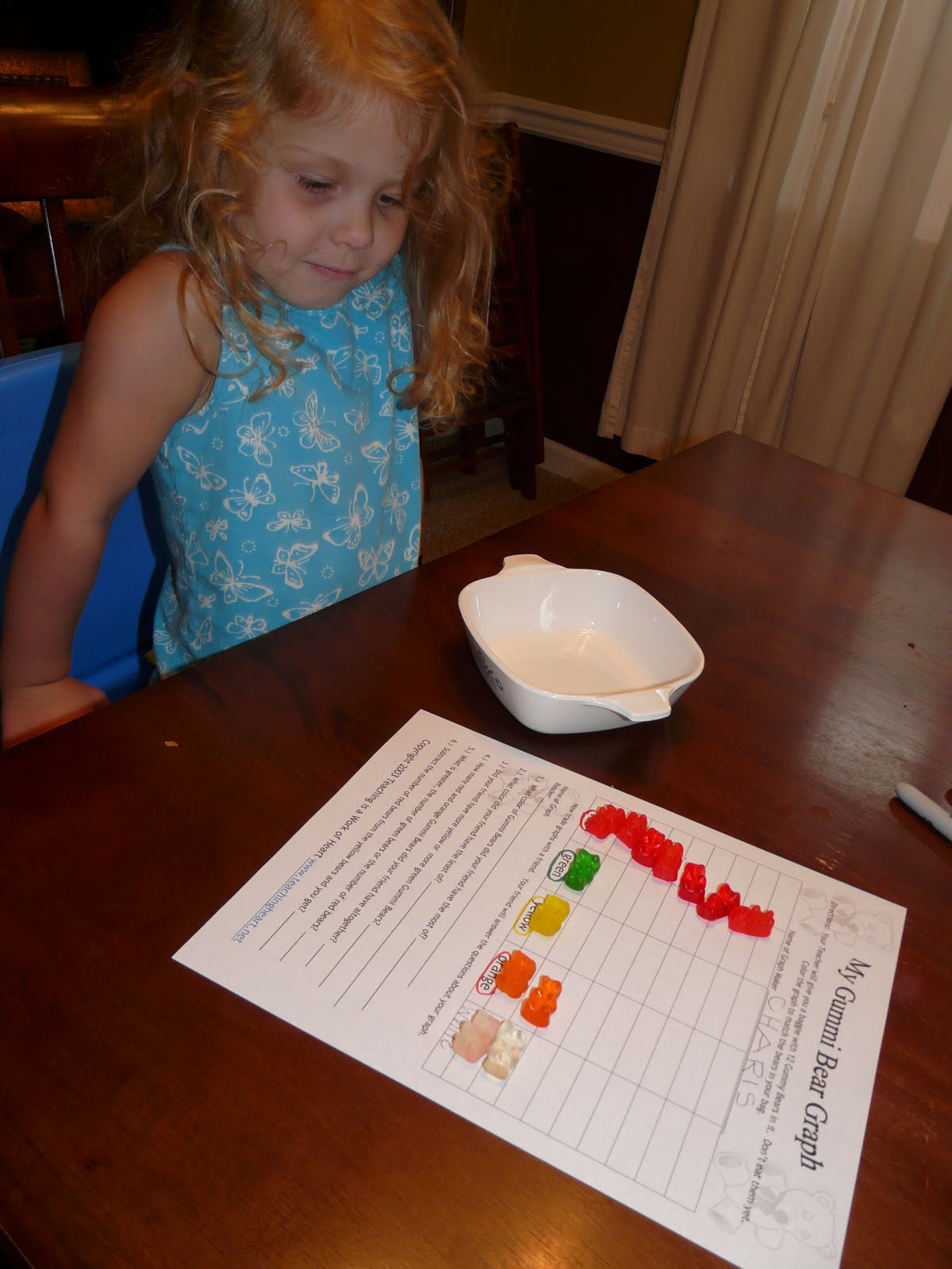 Children S Learning Activities A Week Or More Of