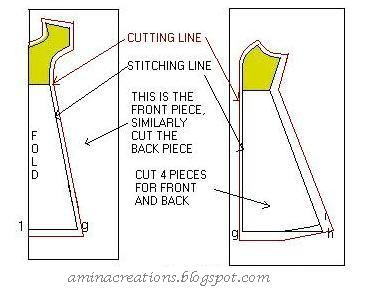 AMINA CREATIONS: HOW TO STITCH A PRINCESS CUT KAMEEZ