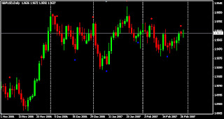 Amf signal arrows forex indicator forexfactory