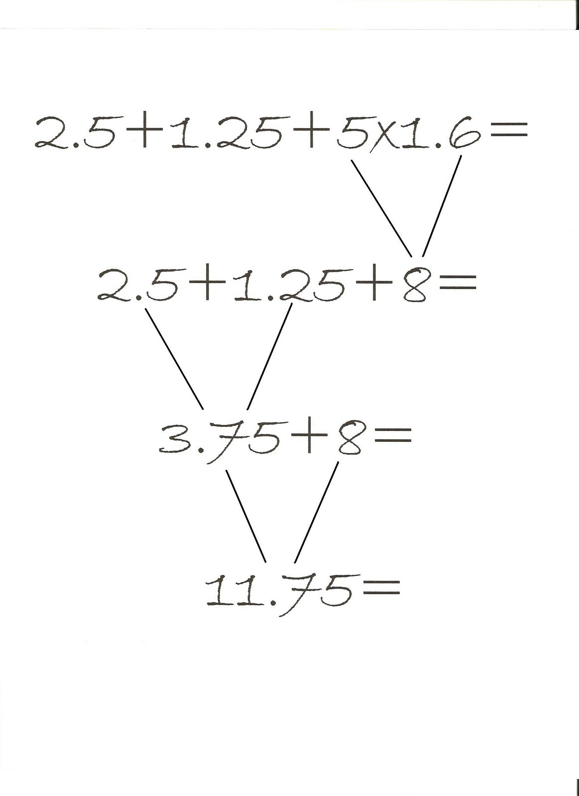 7 09 Order Of Operations