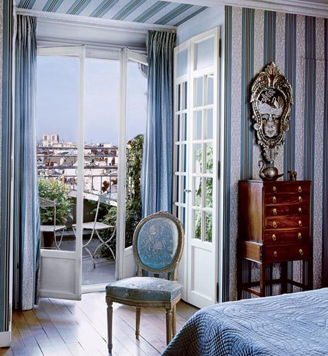 Splendid Sass: PARIS CHIC