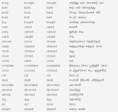 Basic English Words With Tamil Meaning Pdf - selectiongoo