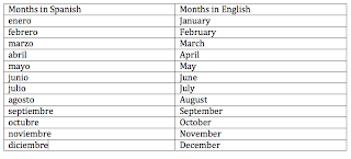 how to say year dates in spanish