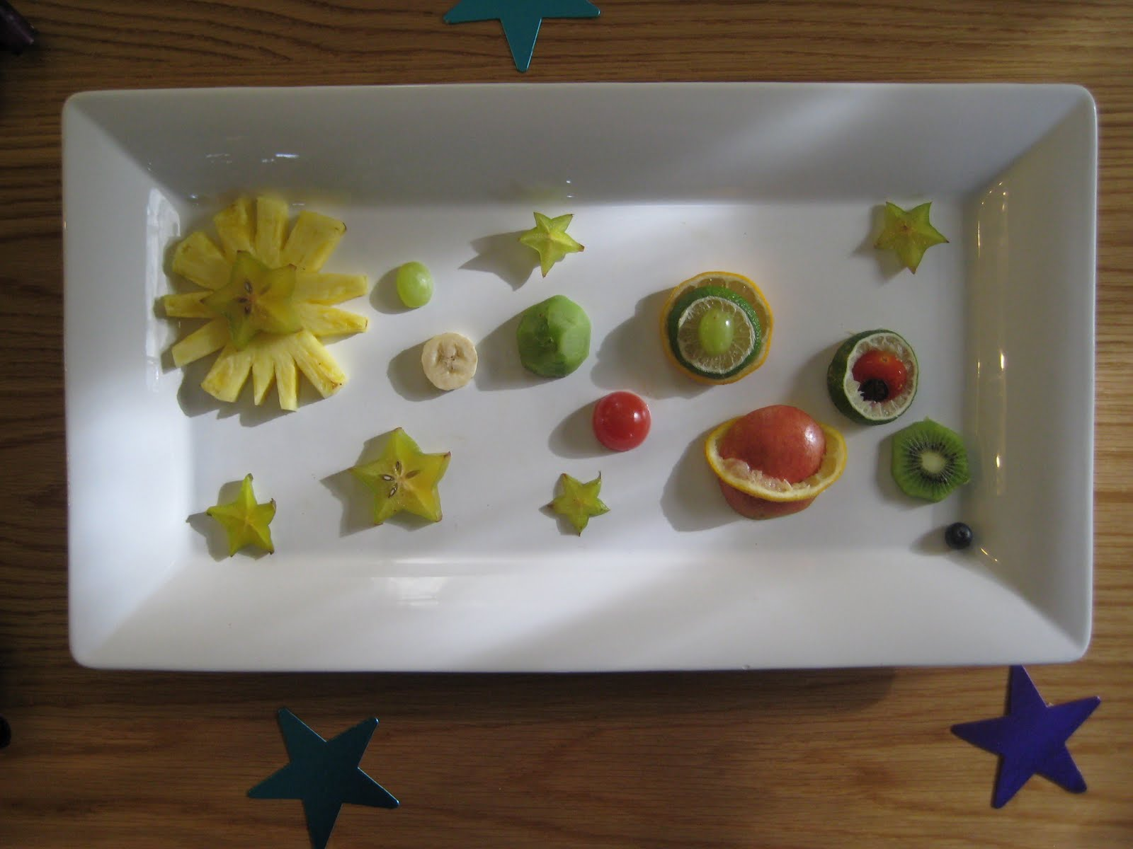 Edible Solar System Fruit (page 4) - Pics about space
