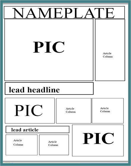 ... : Local Newspaper: Newspaper Layout Ideas/ Final Version of Newspaper