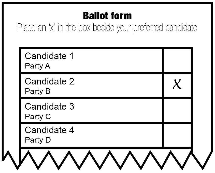 Mock ballot template just b cause for Election ballots template
