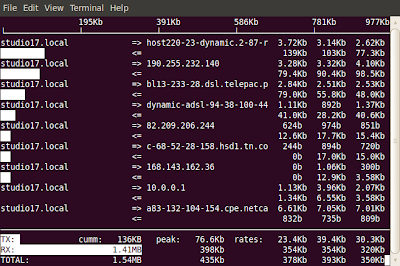 6 Command Line Tools for Linux Performance Monitoring - DZone